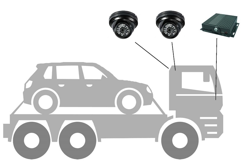 Подключение ip камеры к телефону напрямую