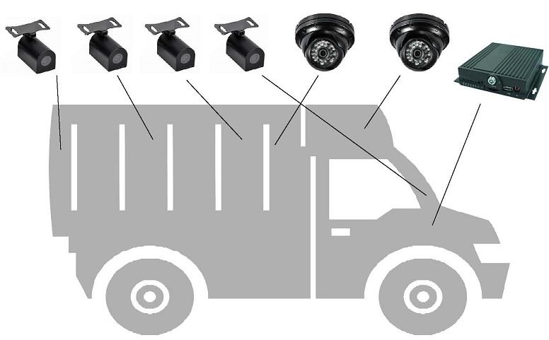Rvi камера ip рыбий глаз rvi-ipc74