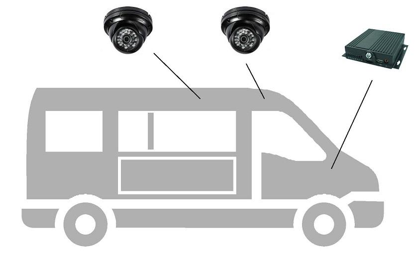 Подключение ip камеры beward к компьютеру